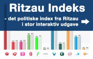 Ritzau Index
